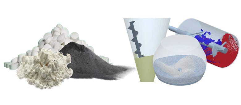 New Powder Calibration Report Provides Guidelines for Simulation of Powder Handling Processes