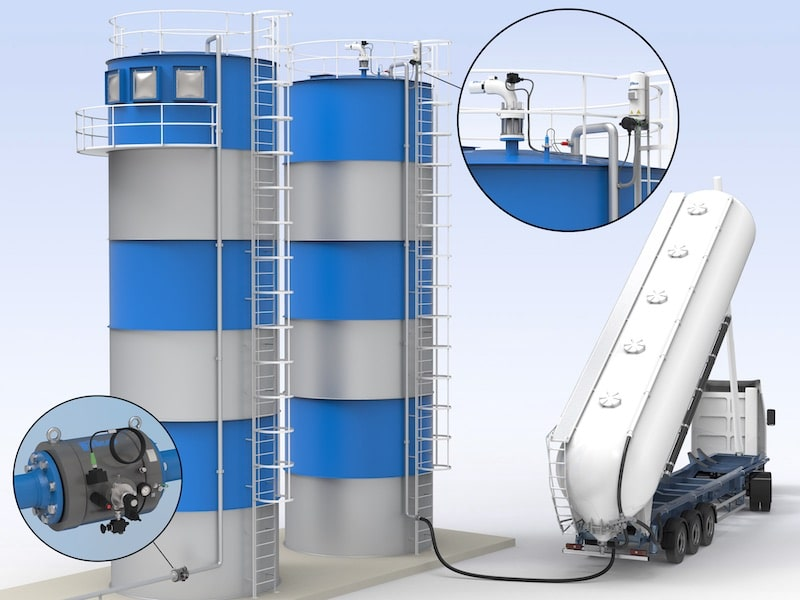 Silo - Fike explosion protection solutions