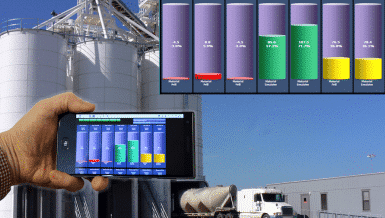 Silo Inventory on the Cloud