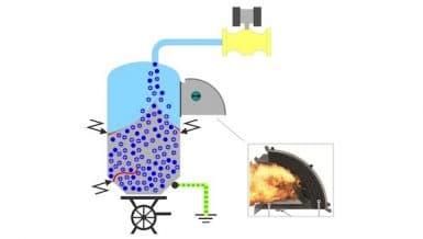 Electrostatic When Handling Bulk Materials