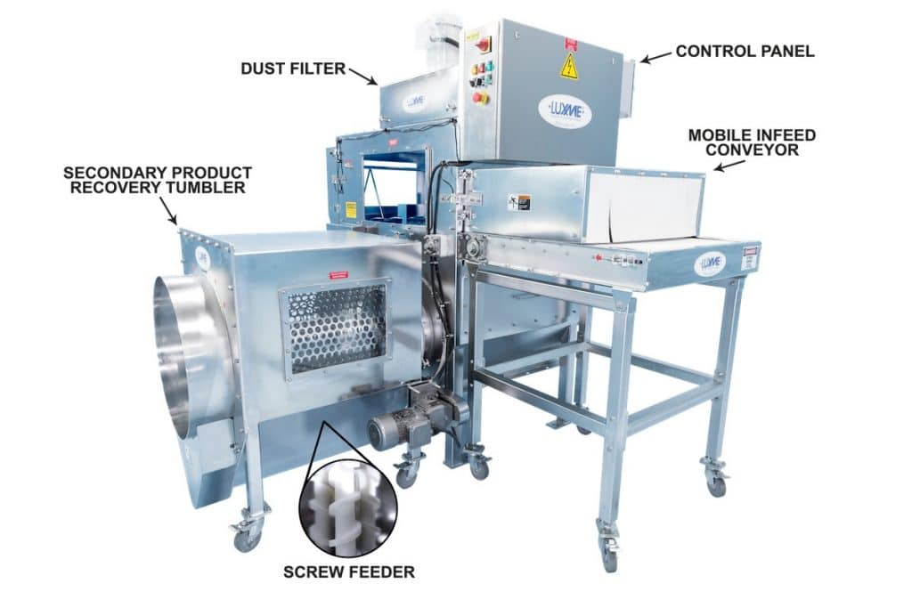 Food grade sanitary automatic bag slitters
