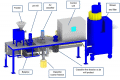 Small-Scale Ball Mill Circuits, Jet Mills and Air Classifier Systems for Laboratory Applications