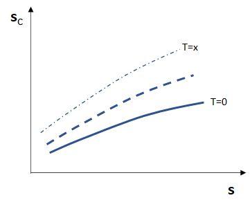 Bulk solids basics: Time consolidation