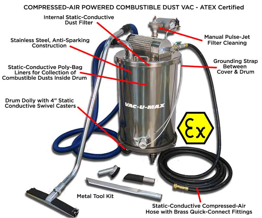 Compressed-Air Operated & ATEX-Certified for Combustible Dust